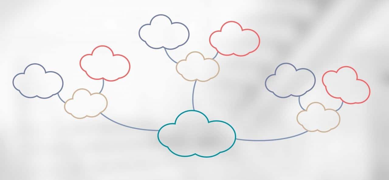 Cloud-neutrale  Einsatzszenarien – Wir zeigen wie!