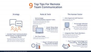 Tips for Remote Teams Communication