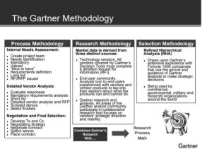 Gartner Methodology For IT Outsourcing Vendor Selection