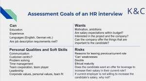 Assessment Goals Of HR Interview For Software Developers and technical IT specialists