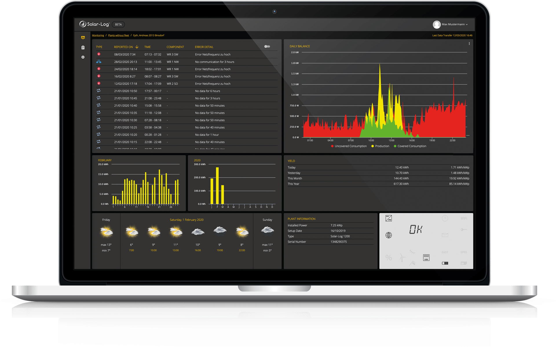 PV Power Plant Monitoring and Management System