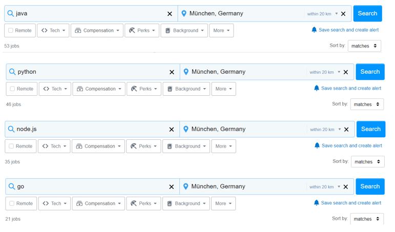 most in-demand back-end developer skills Munich 2020