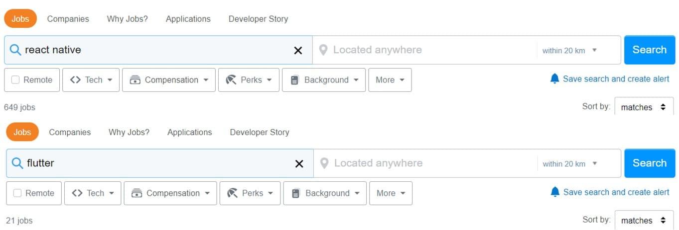 Demand for Flutter vs React Native Developers on StackOverFlow as of November 2020