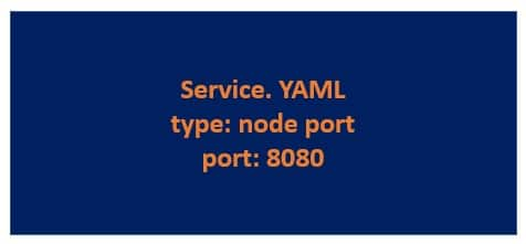 We decided our service would be a type of node port. So that's going to be written like:
