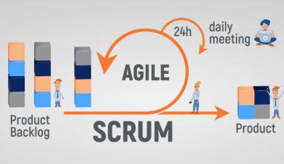 Agile software development with Scrum blog cover image