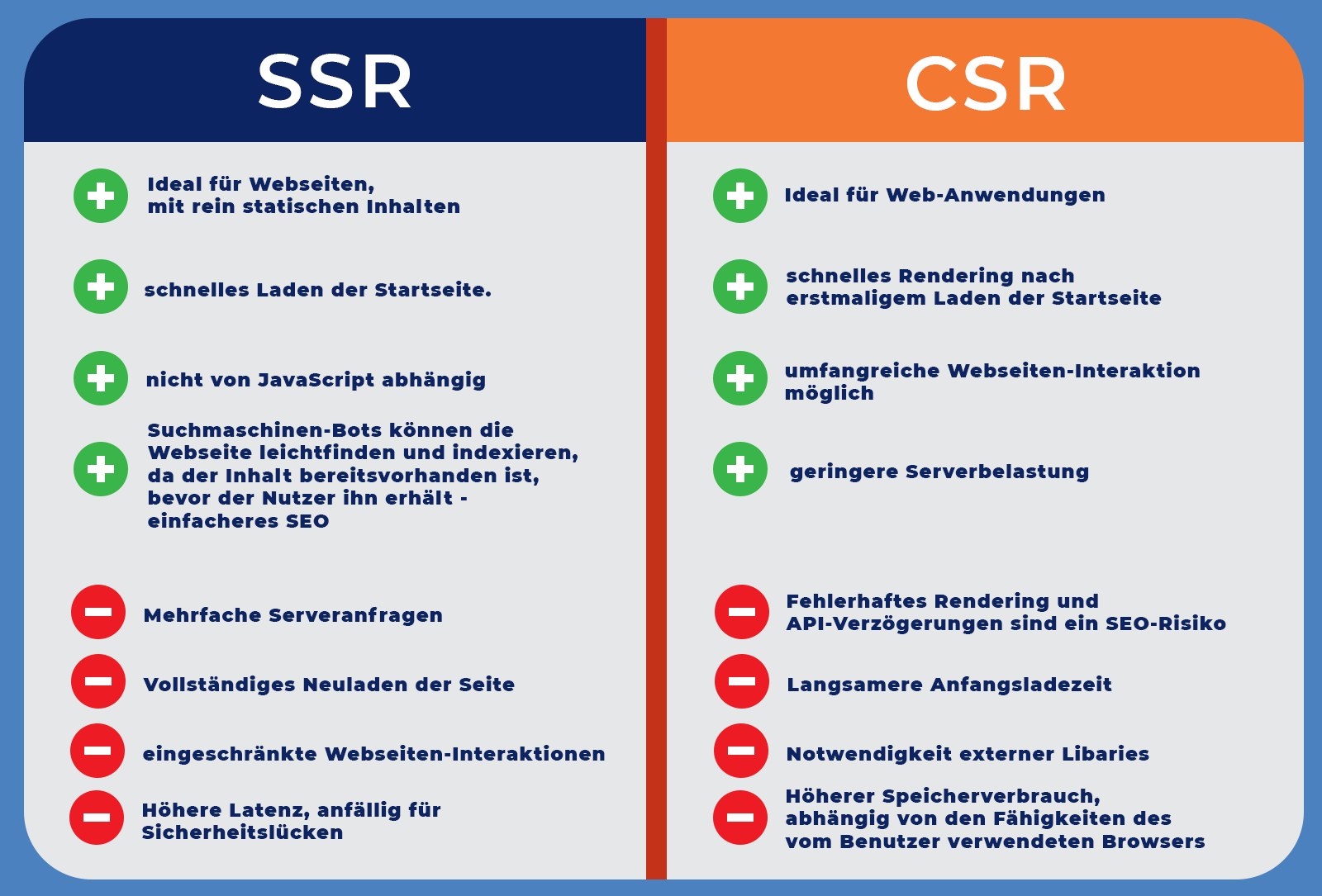 SSR vs CSR comparison table of strengths and weaknesses in German